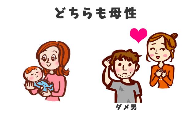 母性の種類